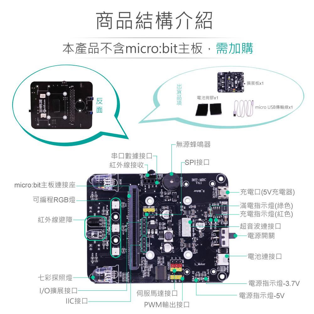 堃喬 堃邑 BBC MICROBIT 轉接 擴展板 微型電腦 開發板 青少年 生活科技 STEM 藍芽 口袋晶片