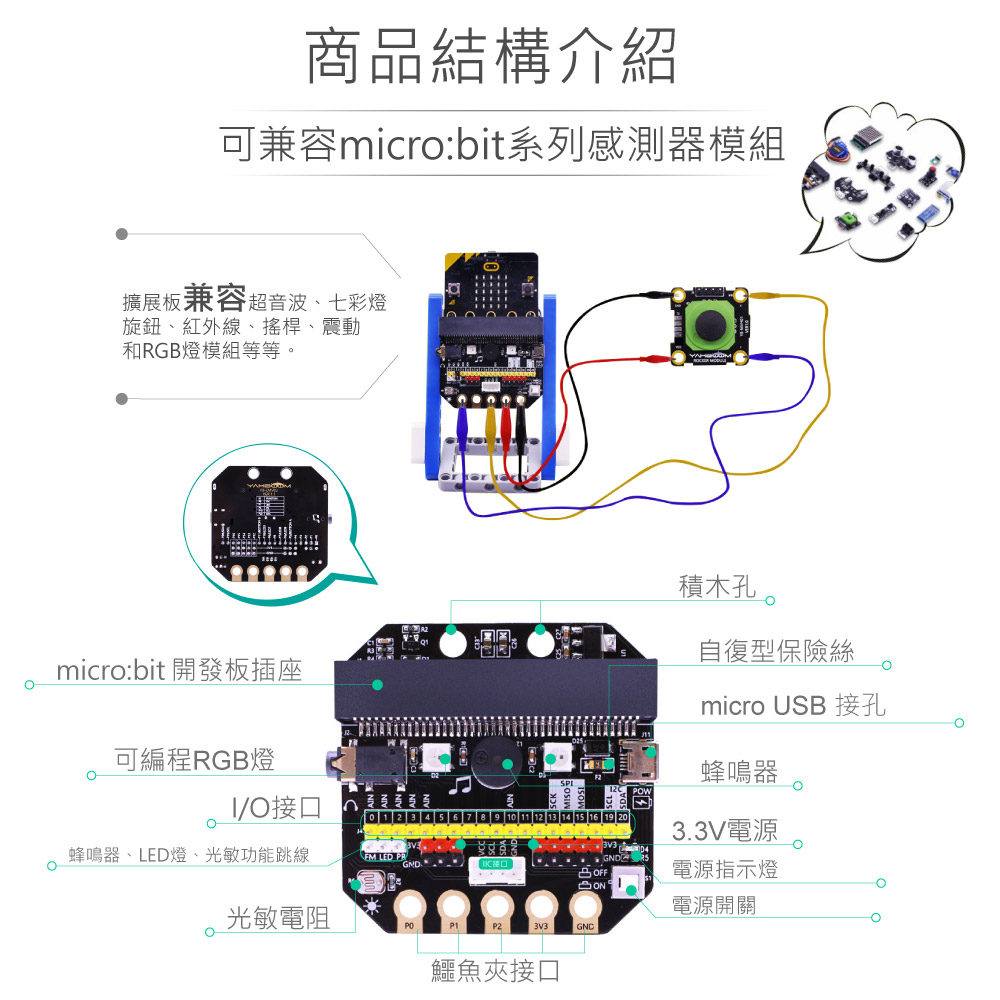 堃喬 堃邑 BBC MICROBIT 臥式 GPIO 擴展板 積木包 微型電腦 開發板 青少年 生活科技 STEM 藍芽 口袋晶片
