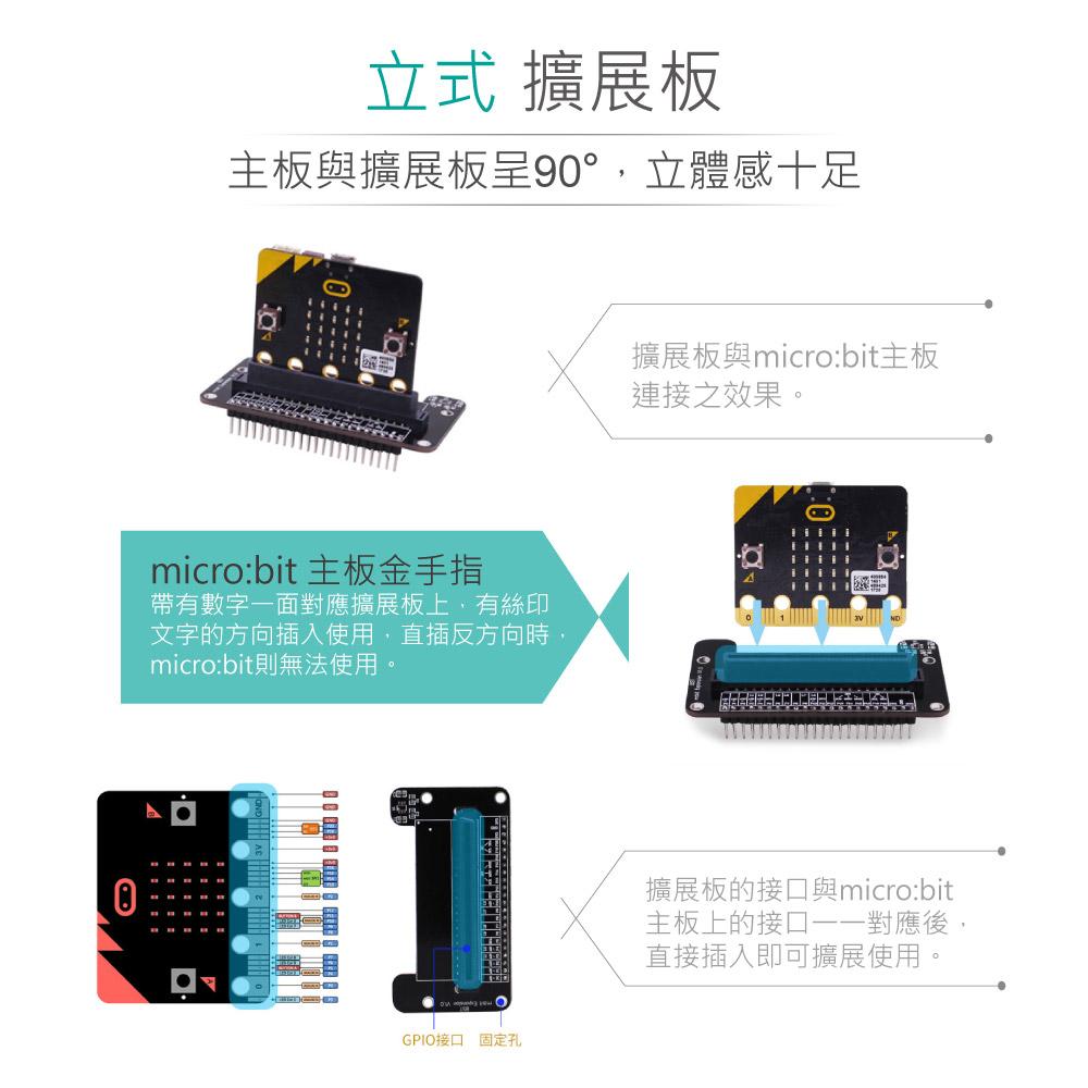 堃喬 堃邑 BBC MICROBIT GPIO 麵包板 擴展板 微型電腦 開發板 青少年 生活科技 STEM 藍芽 口袋晶片