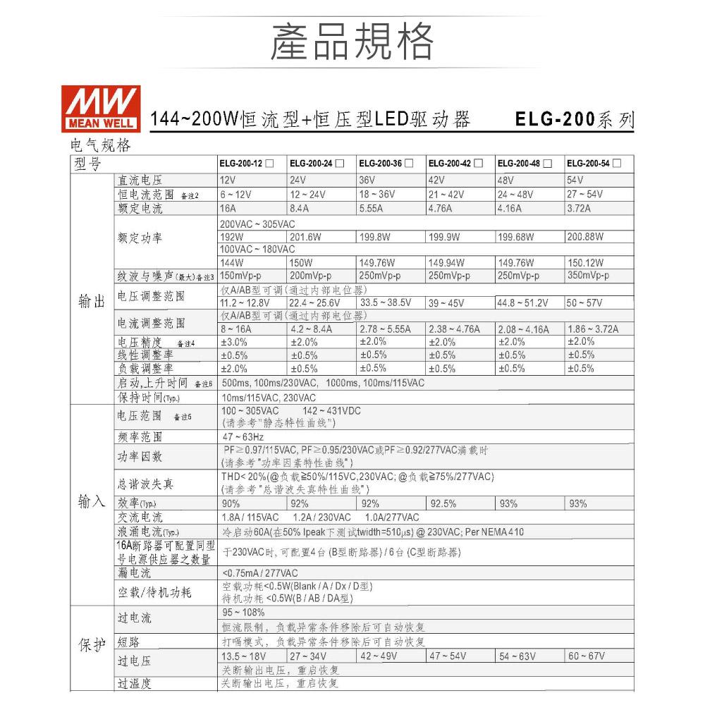 堃喬 堃邑  電源供應 LED 電源供應器  PFC型ELG恆壓恆流 MW明緯 24V/8.4A ELG-200-24-3Y LED 照明專用 恆流+恆壓型 電源變壓器 IP67