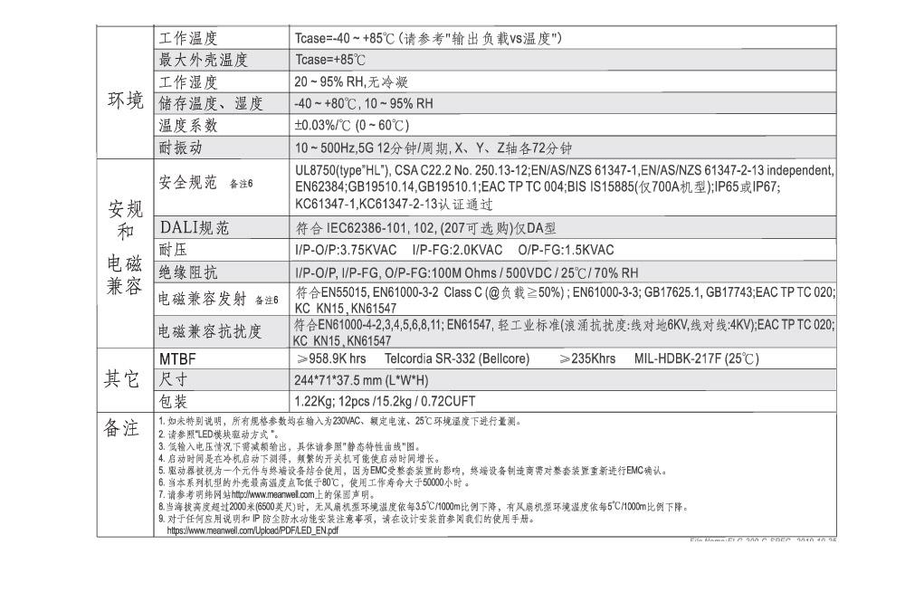 堃喬 堃邑  電源供應 LED 電源供應器  PFC型ELG恆壓恆流 MW明緯 95~190V/1050mA ELG-200-C1050B LED 照明專用 恆流型 三合一調光 電源變壓器 IP67