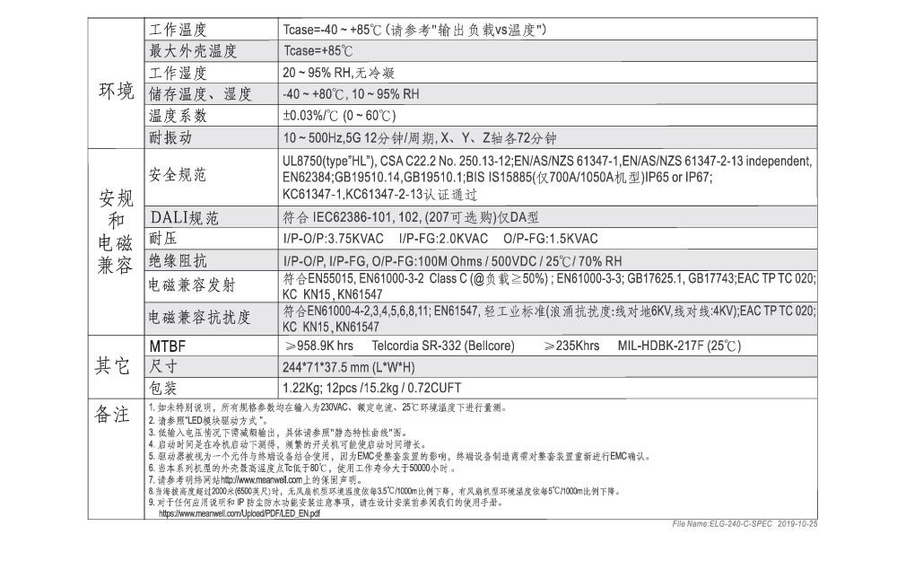 堃喬 堃邑  電源供應 LED 電源供應器  PFC型ELG恆壓恆流 MW明緯 114~228V/1050mA ELG-240-C1050B LED 照明專用 恆流型 三合一調光 電源變壓器 IP67