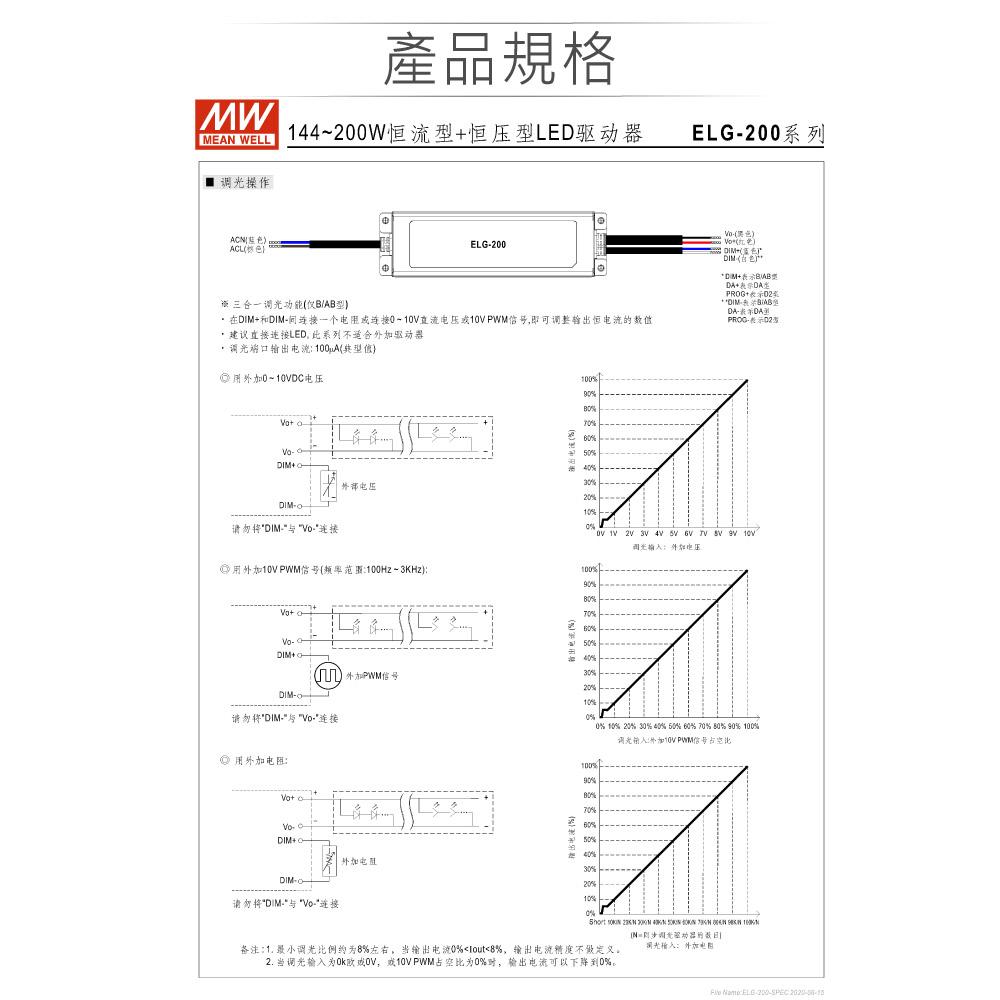 堃喬 堃邑  電源供應 LED 電源供應器  PFC型ELG恆壓恆流 MW明緯 36V/5.55A ELG-200-36B-3Y LED 照明專用 恆流+恆壓型 電源變壓器 IP67