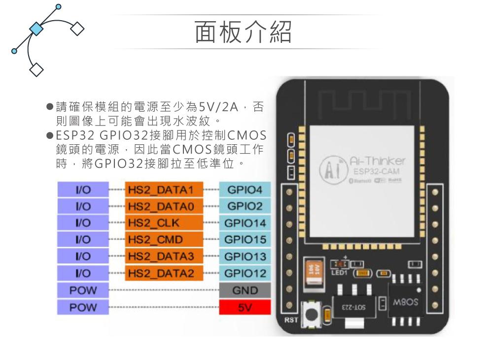堃喬 堃邑 學校專區 NodeMCU  ESP32 ESP32-CAM開發板+OV2640攝像頭+WiFi藍牙開發板+QR識別監控