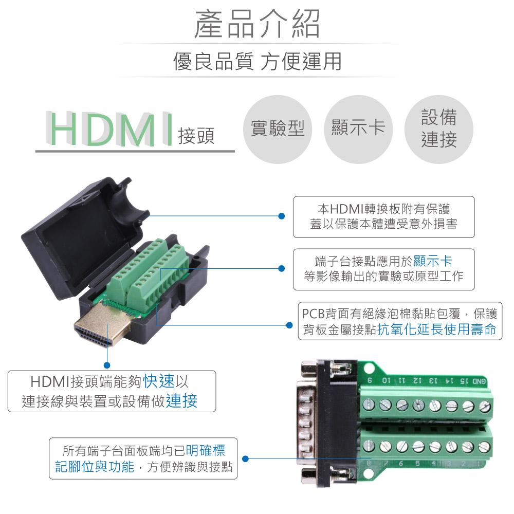 堃喬 堃邑  連接部品 PCB連接器 接頭轉接板 HDMI2.0 公頭 轉 端子台 轉接板+保護蓋