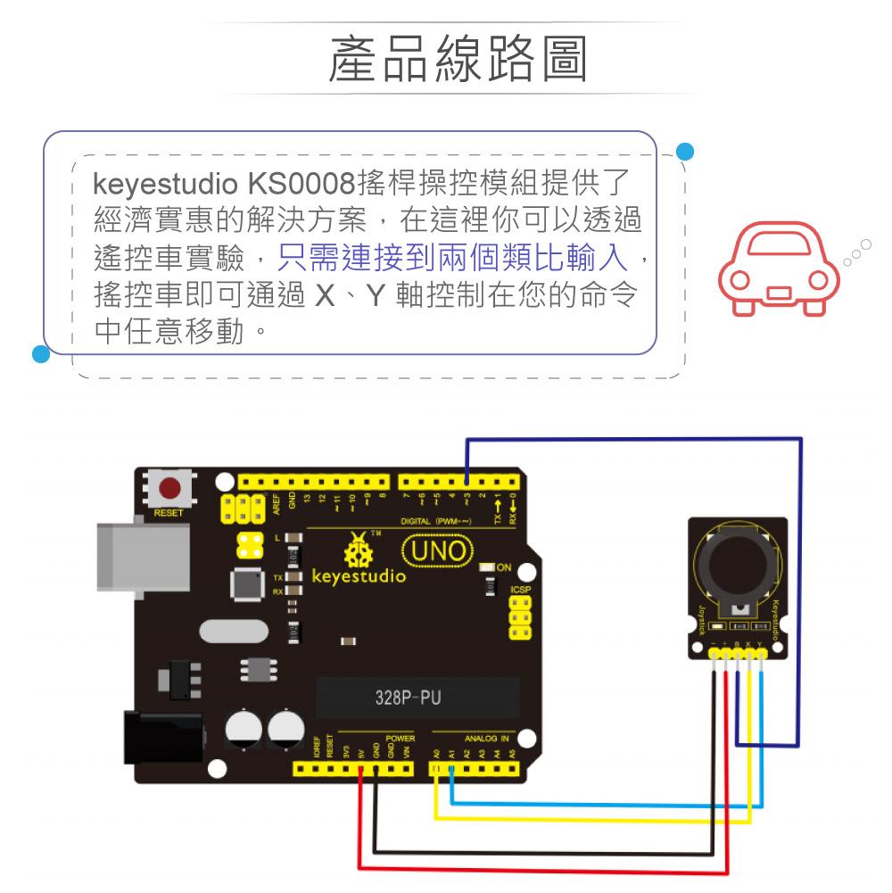 堃喬 堃邑 學校專區 品牌感測模組 XY軸搖桿模組 支援Arduino、micro:bit、Raspberry Pi等開發工具 適合中小學 課綱 生活科技 Keyestudio KS0008