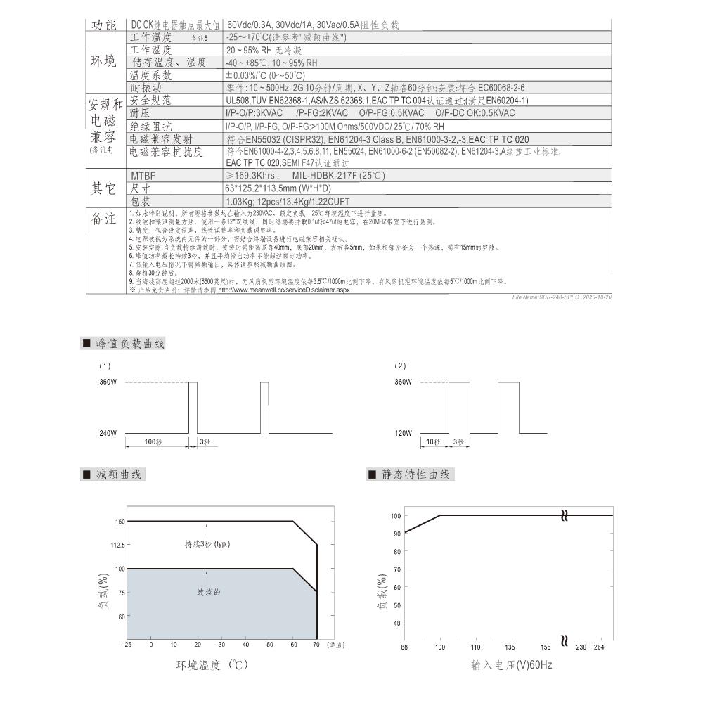 堃喬 堃邑 電源供應 軌道式電源 主動式SDR系列 MW 明緯SDR-240-24 24V軌道式單組輸出電源供應器 24V/10A/240W Meanwell