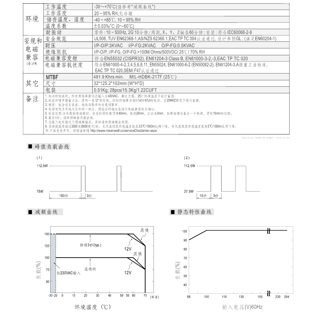 堃喬 堃邑 電源供應 軌道式電源 主動式SDR系列 MW 明緯SDR-75-24 24V軌道式單組輸出電源供應器 24V/3.2A/76.8W Meanwell