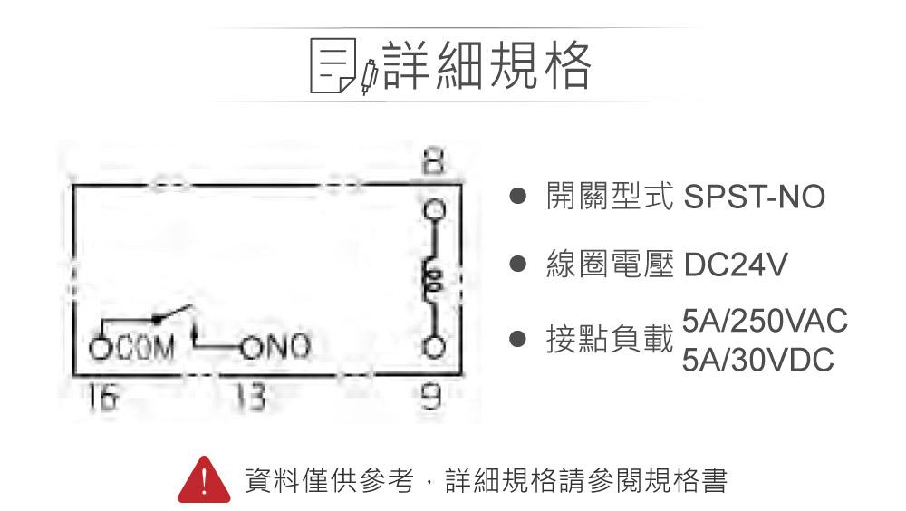 堃喬 堃邑 電子零件 繼電器 功率繼電器 DC24V JY24H-K SPST-NO/1P 接點負載5A/250VAC