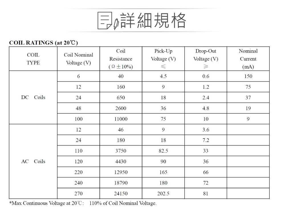 堃喬 堃邑 電子零件 繼電器 功率繼電器 DC24V 952-2C-24DP DPDT/2P 接點負載7A/250VAC